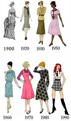تغير الموضة