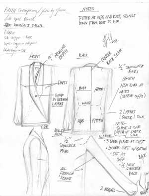 عملية تصميم الازياء